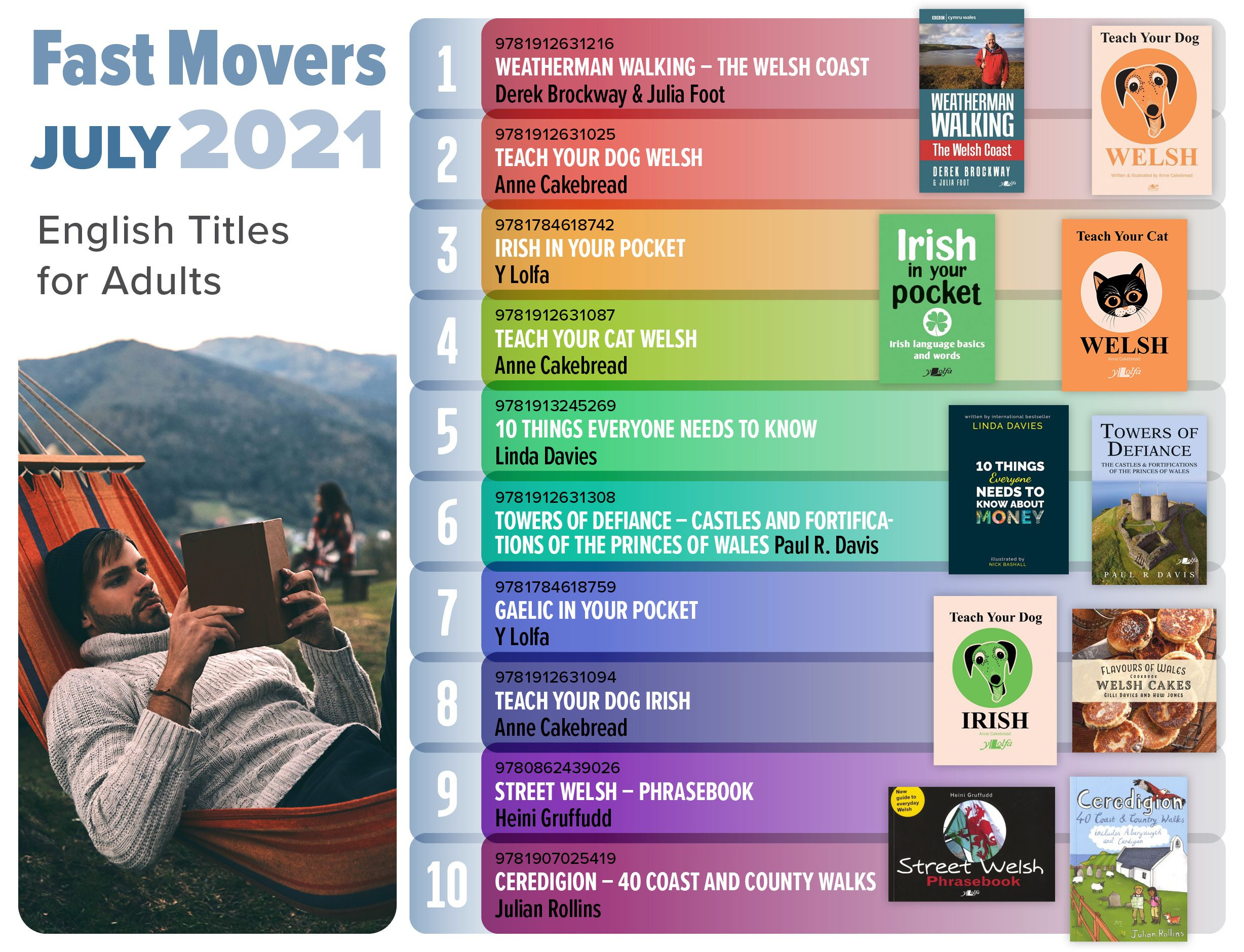 Fast Movers June
